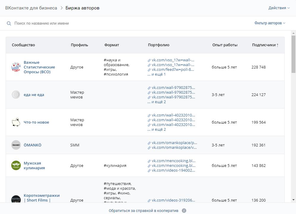 ВКонтакте запустил биржу авторов