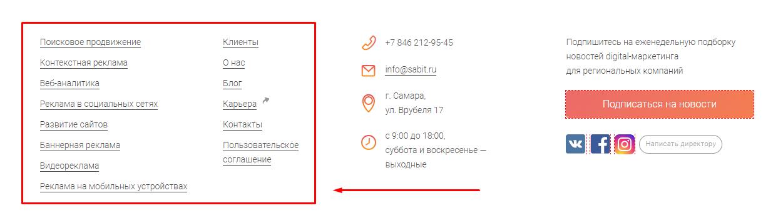 Пример сквозных ссылок.png
