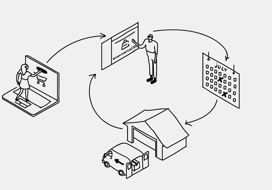 Зачем ecommerce-бизнесу нужна подписная модель | «Лайкни»