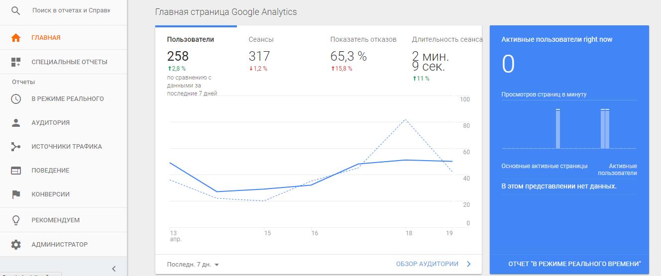 Интерфейс Google Analytics.png