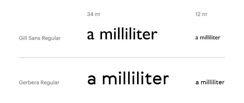 Как правильно выбрать шрифт для диджитал