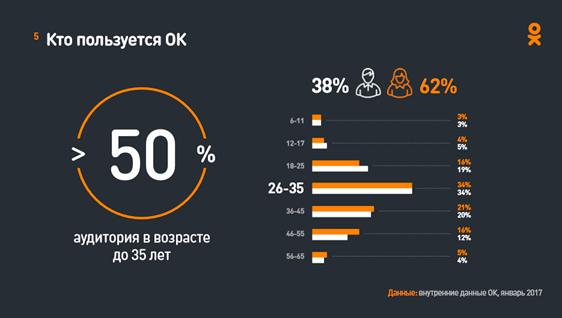 166288_odnoklassniki_1.png