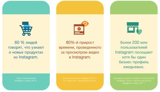 Шпаргалка по рекламным форматам в Instagram
