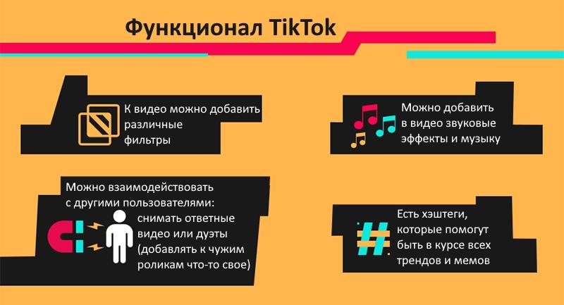 Основной функционал TikTok