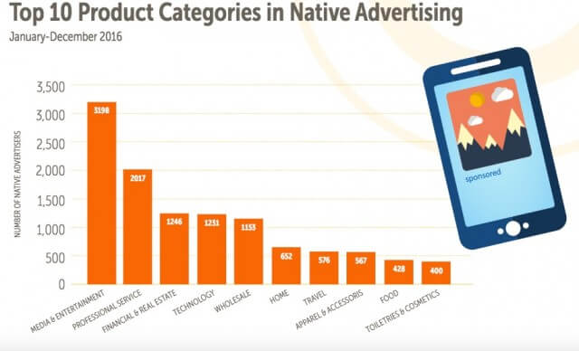 s3-nativeadvertising--default--640.jpg