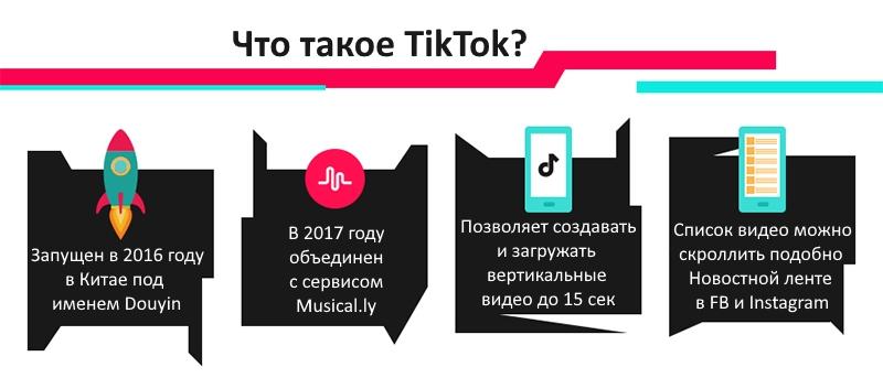 Что такое TikTok