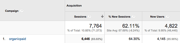 4-google-analytics-acquisition-campaigns-organicpaid.png