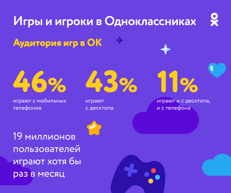48ca8a26b50a https://www.likeni.ru/events/v-rabote-telegram-proizoshel-ocherednoy ...