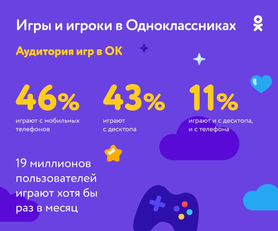 d09ba5d09aa0 https://www.likeni.ru/events/v-rabote-telegram-proizoshel-ocherednoy ...