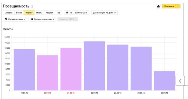Поисковая оптимизация сайта яндекс и продвижение сайта prодвижение rticles/c28 секреты эффективного продвижения сайтов раскрутка скачать