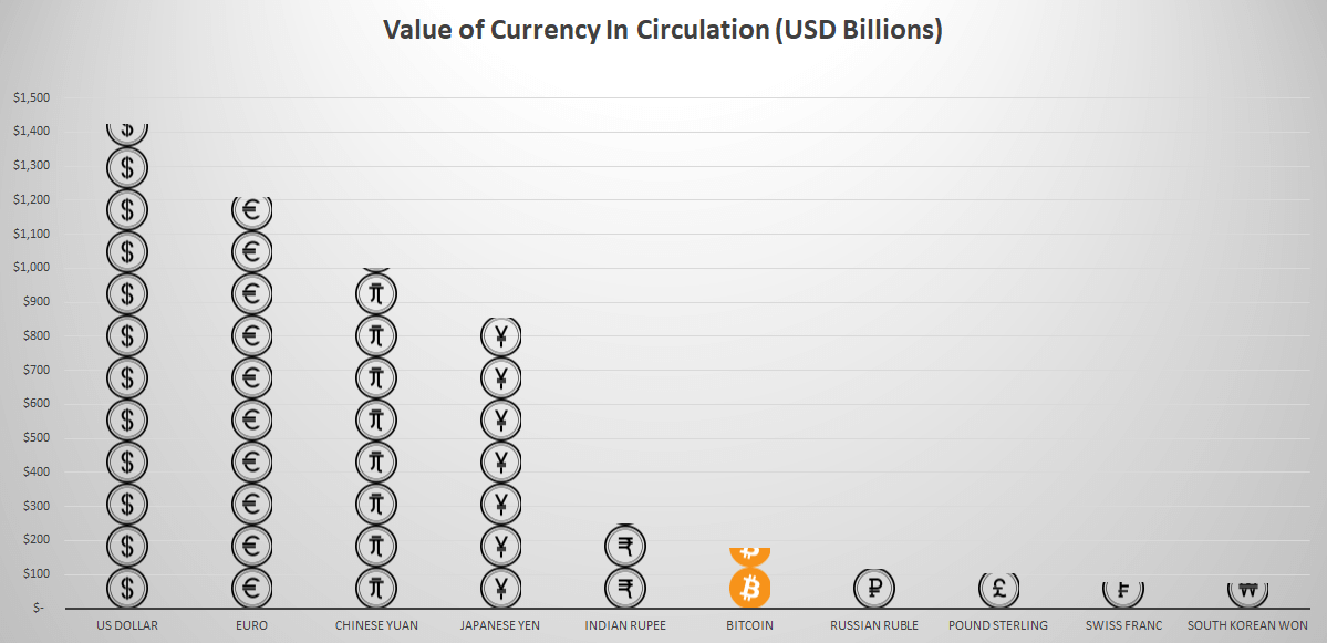 Currency-In-Circulation-Top-10.png