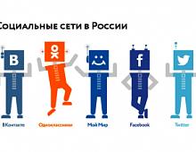 Исследование: аудитория социальных сетей в России