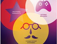 Жить играючи: обзор на книгу «Геймификация в бизнесе»