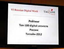 Рейтинг digital-агентств России 2012