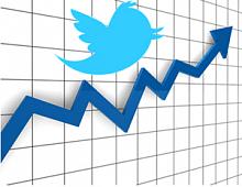 Метрики в Twitter: переводим влияние в числовые показатели