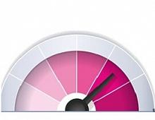 Лайкометр 2.0: измерение эффективности работы в соцмедиа